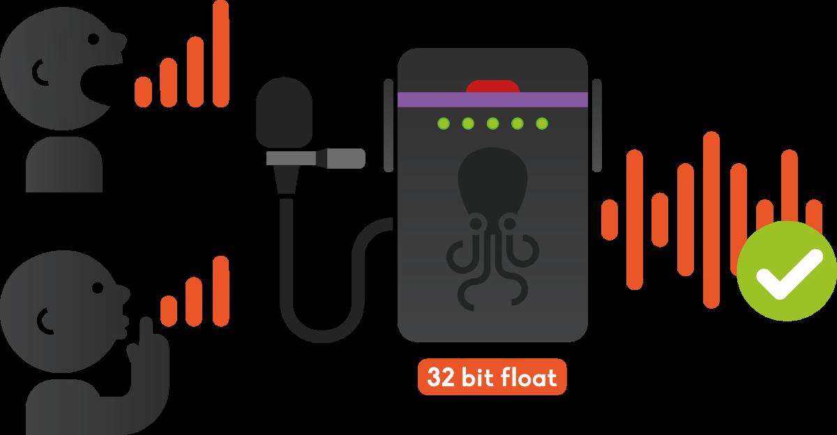 Infografía Tecnología de punto flotante de 32 bits